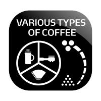 Máy xay cafe Melitta