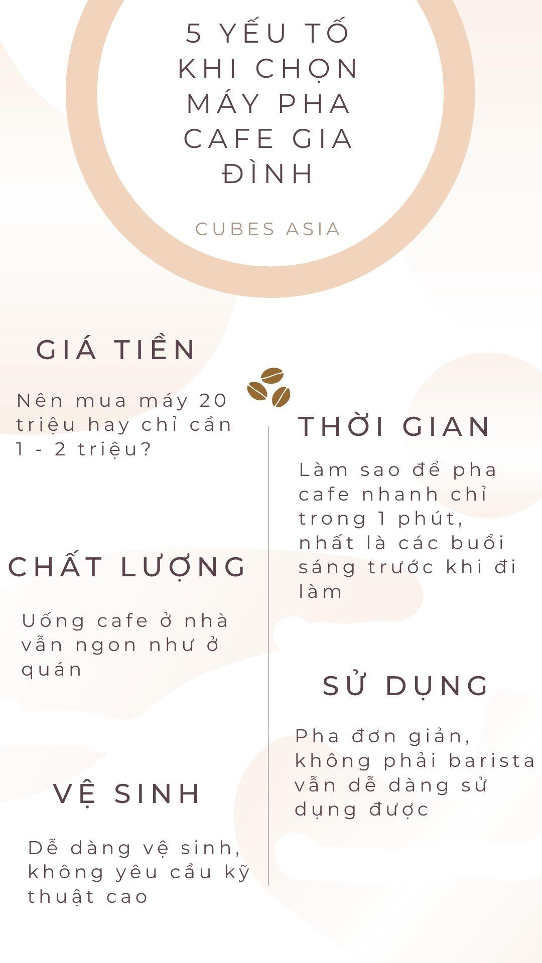 tu-van-may-pha-cafe-gia-dinh